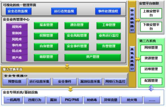 打造安全可靠的公安信息通信网