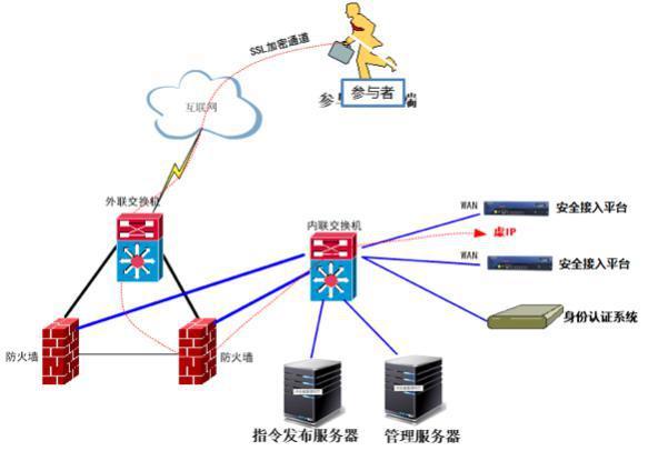 中国人民银行支付系统安全保障
