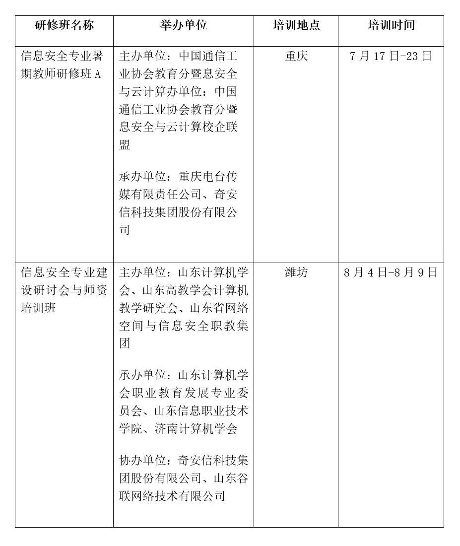 信息安全方向师资培训安排一览表