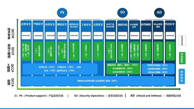 网络安全产教融合实训基地建设方案
