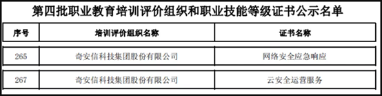 奇安信入选全国第四批1+X职业技能等级证书公示名单