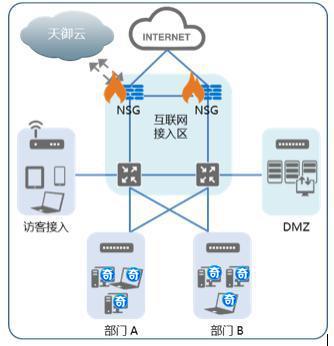 https://shs3.b.qianxin.com/qax-cms/ed3bf5a16b7d06f9ff7991b97edc8b7e.jpg